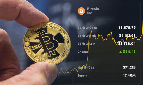 Bitcoin-price-news-btc-usd-latest-cryptocurrency-price-today-1051613